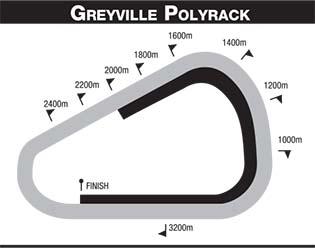 Greyville Polytrack