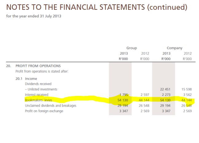 PHUMELELA Annual Financial Statement