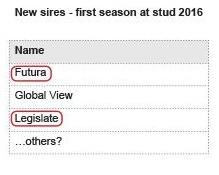 New Sires - First Season at Stud 2016
